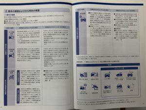 ソニー損保基本補償および特約の概要チラシパンフレット